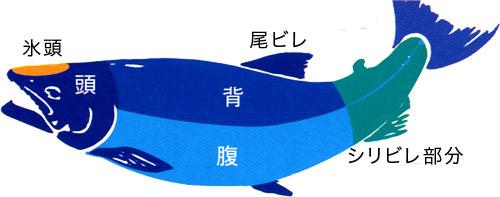sake_bui